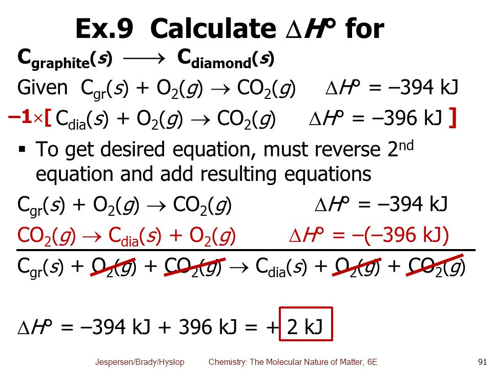 Ex.9 Calculate H° for ] Cgraphite(s)  Cdiamond(s)