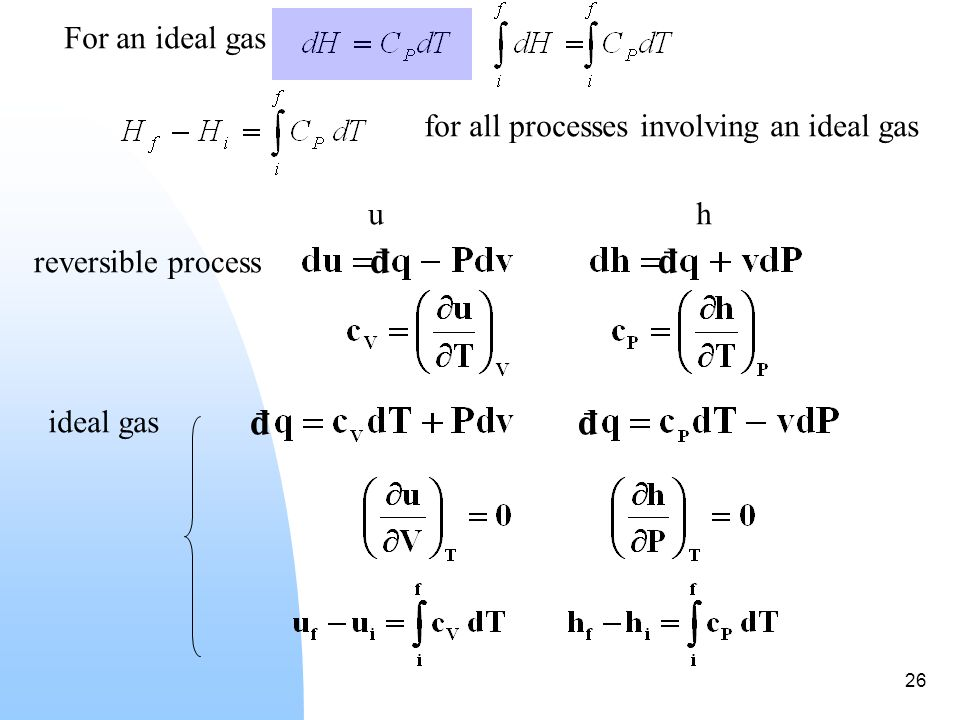 ideal gas law application example