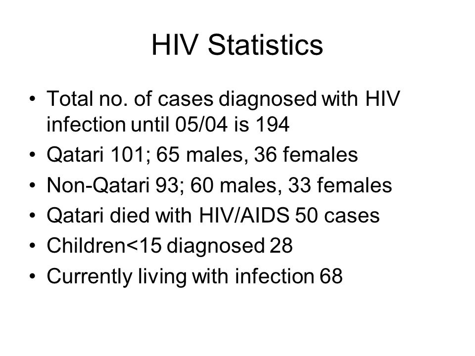 HIV Statistics Total no. of cases diagnosed with HIV infection until 05/04 is 194. Qatari 101; 65 males, 36 females.