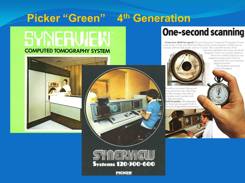 Picker Green 4th Generation
