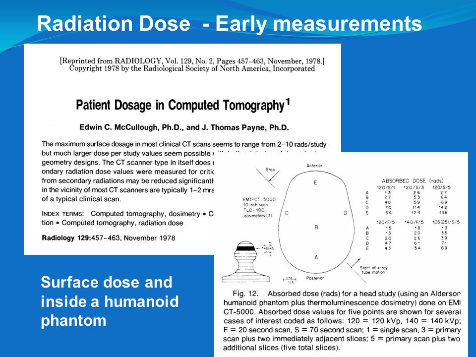 Radiation Dose - Early measurements