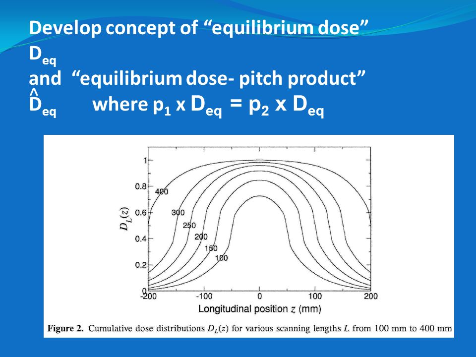 Develop concept of equilibrium dose