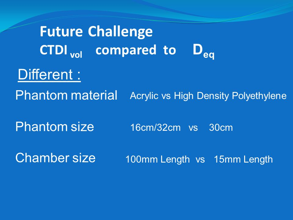 Future Challenge CTDI vol compared to Deq Different : Phantom material
