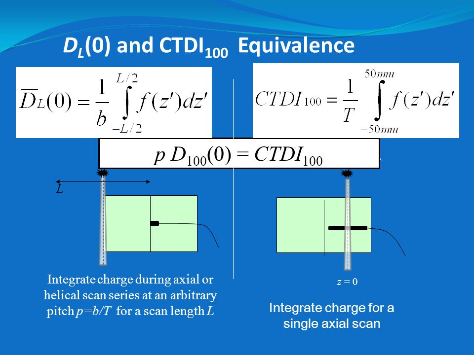 DL(0) and CTDI100 Equivalence