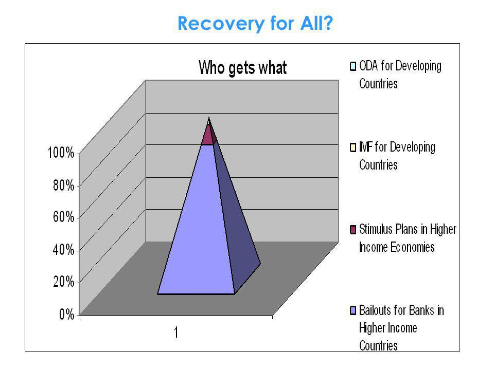 Recovery for All