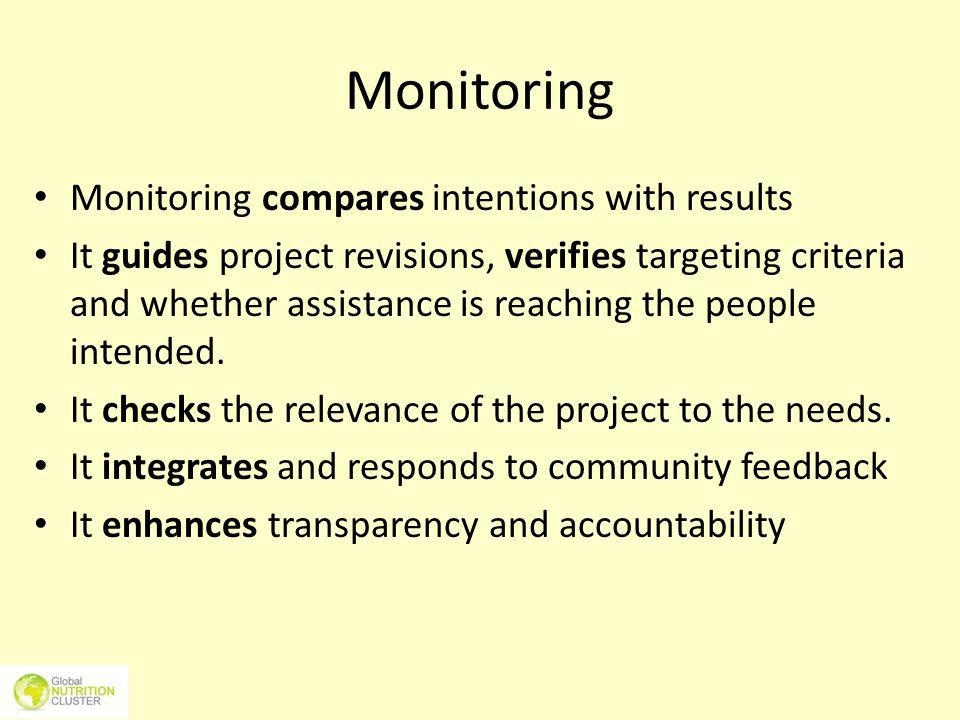 Monitoring Monitoring compares intentions with results
