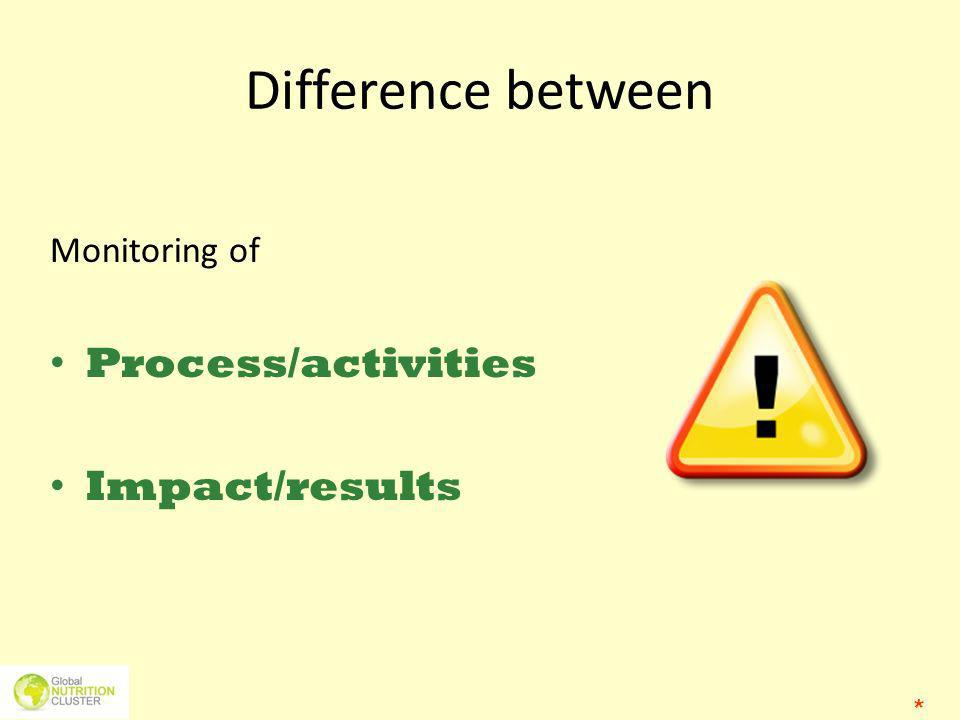 Difference between Process/activities Impact/results Monitoring of *