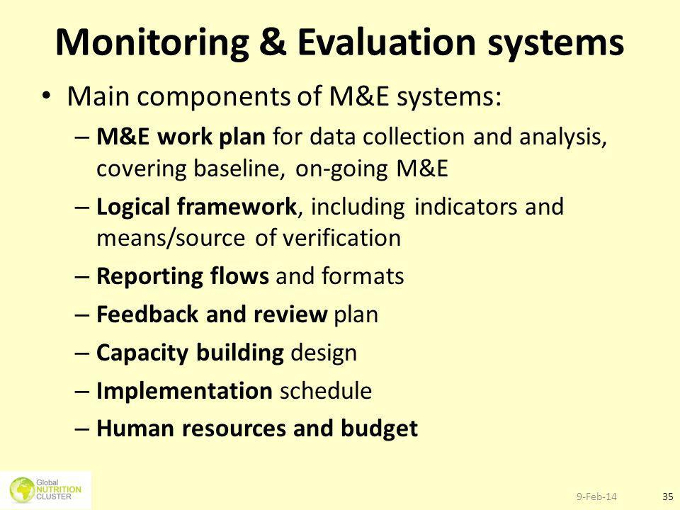 Monitoring & Evaluation systems