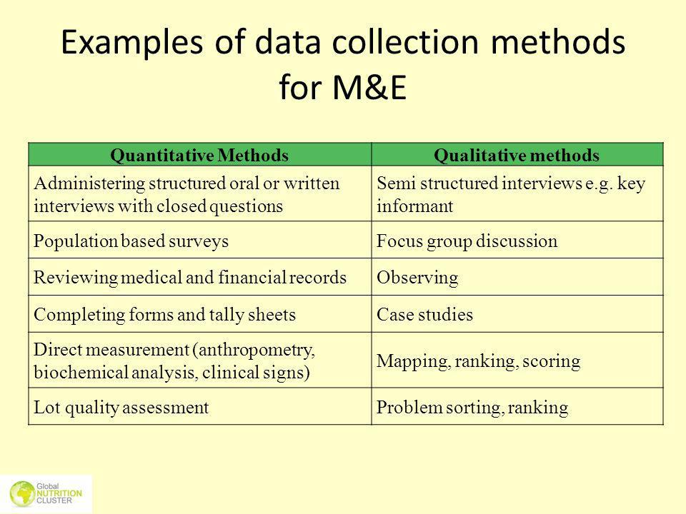 Examples of data collection methods for M&E