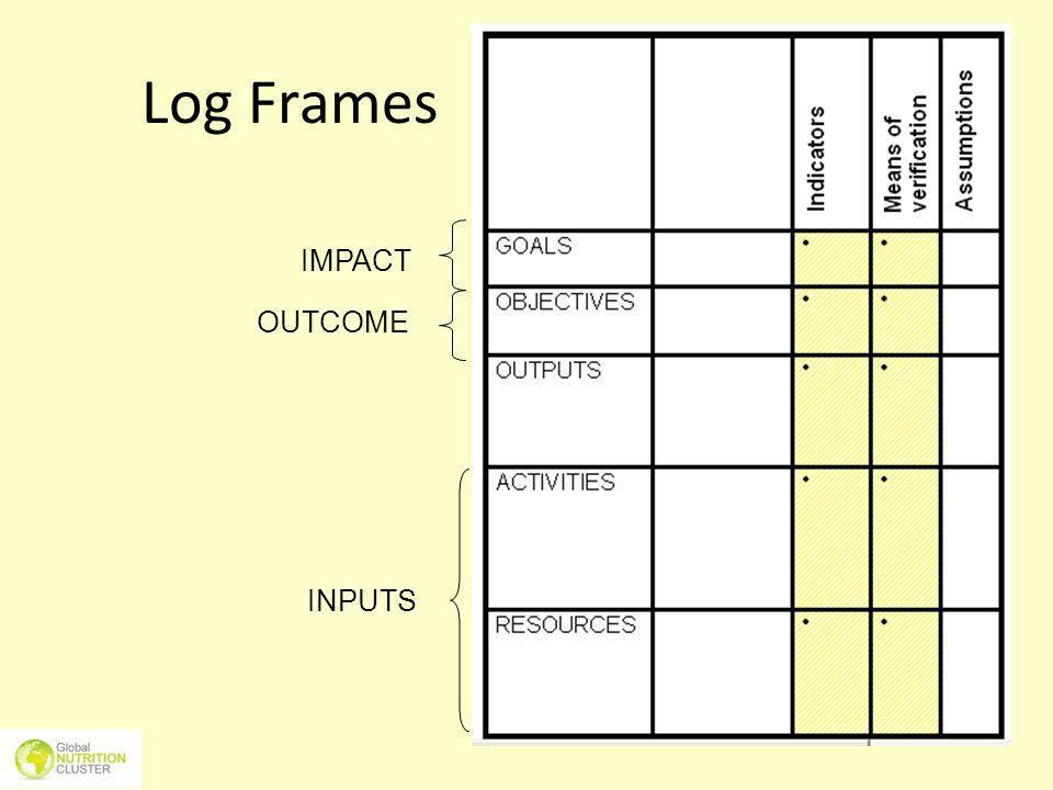 Log Frames IMPACT OUTCOME INPUTS