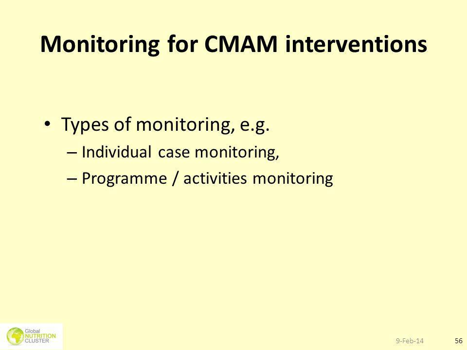 Monitoring for CMAM interventions