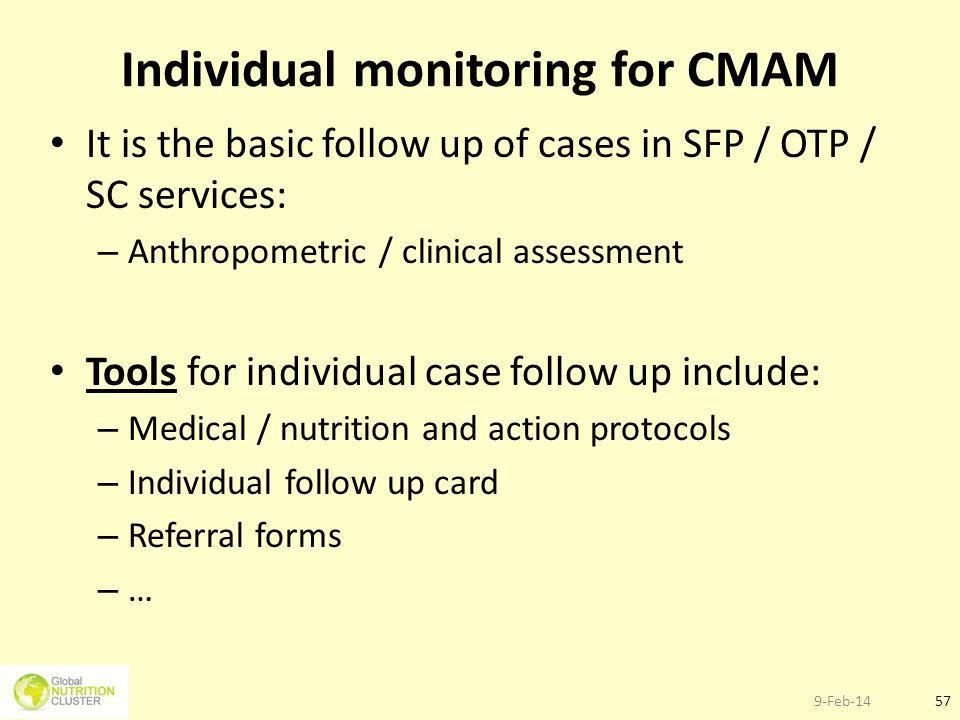 Individual monitoring for CMAM