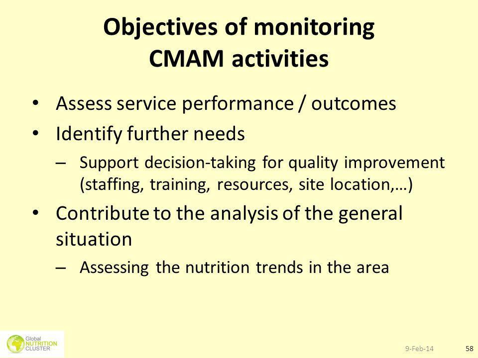 Objectives of monitoring CMAM activities