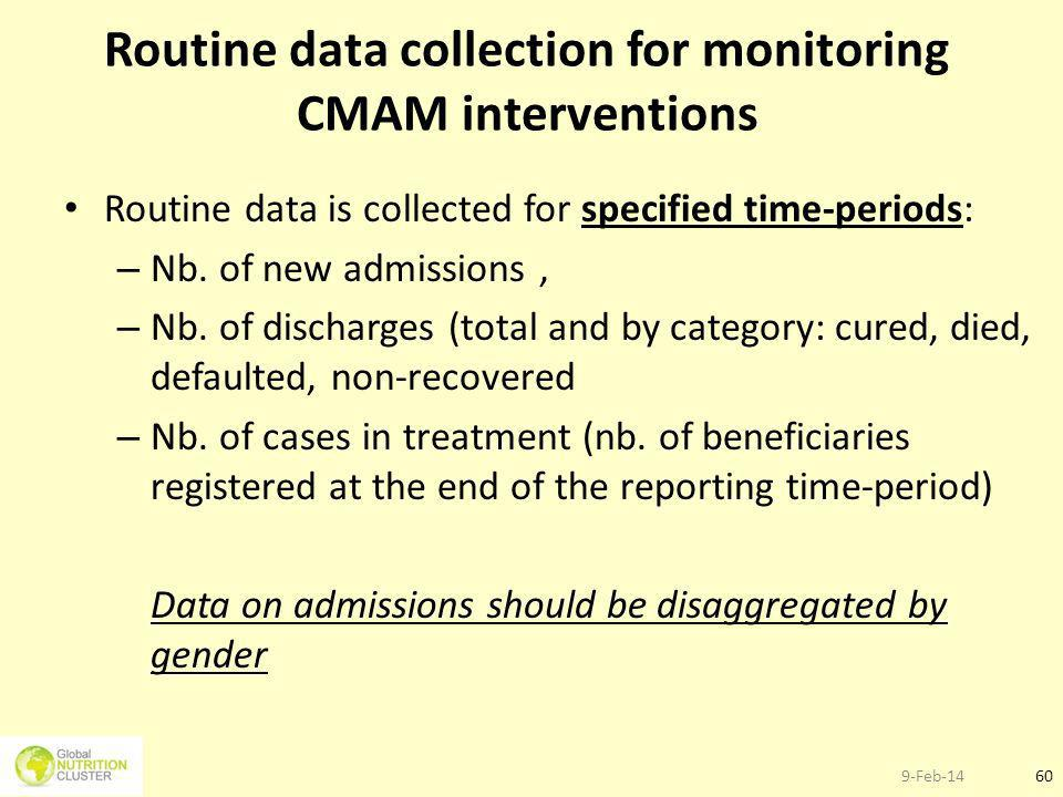 Routine data collection for monitoring CMAM interventions
