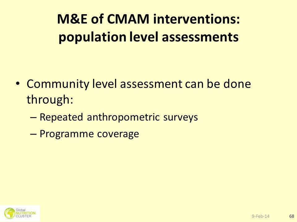 M&E of CMAM interventions: population level assessments
