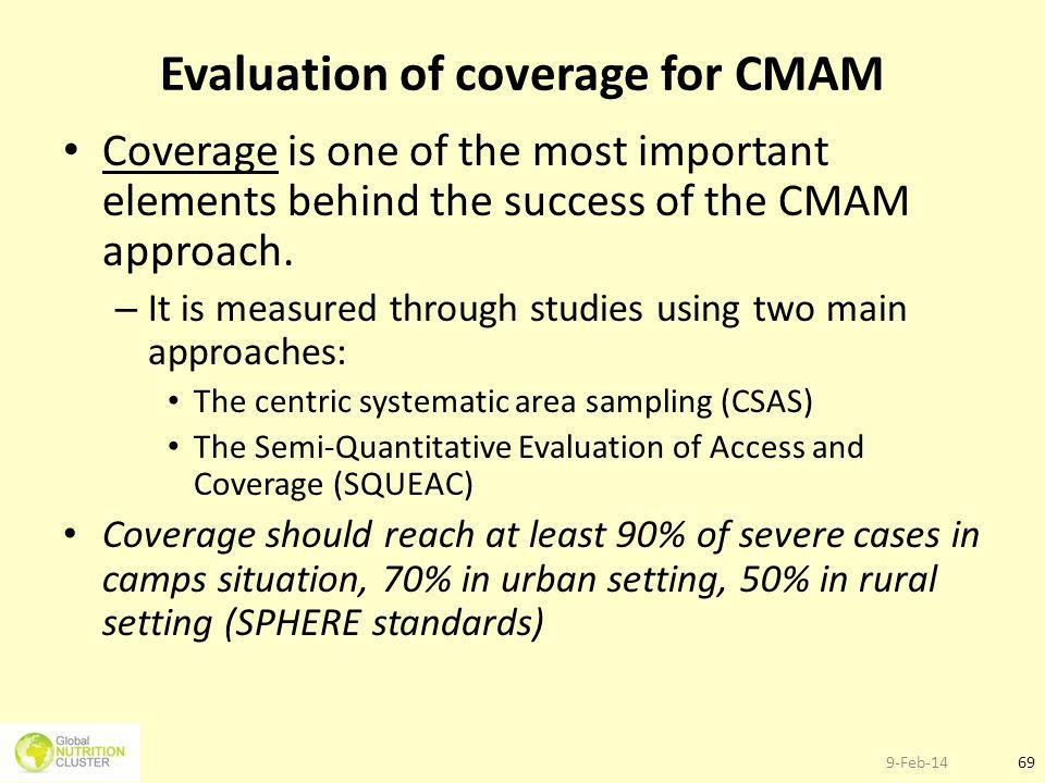 Evaluation of coverage for CMAM
