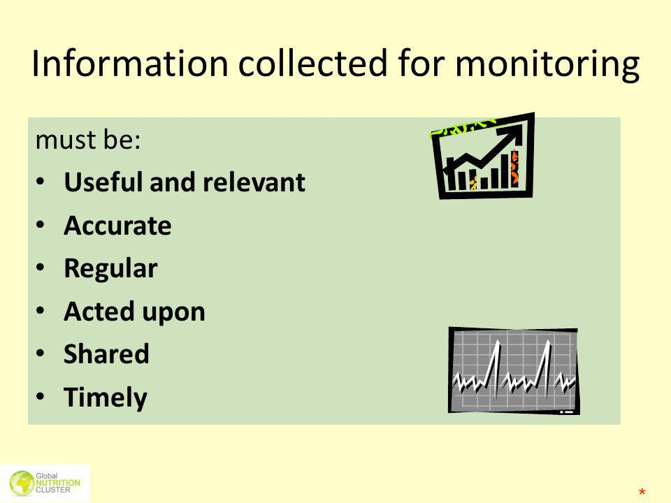 Information collected for monitoring