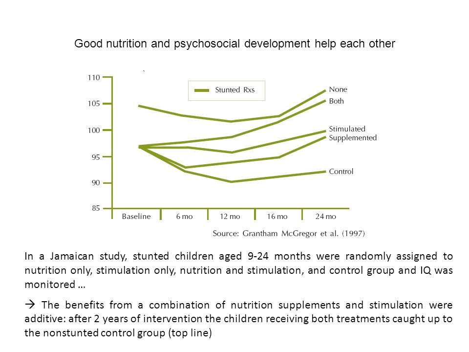 Good nutrition and psychosocial development help each other