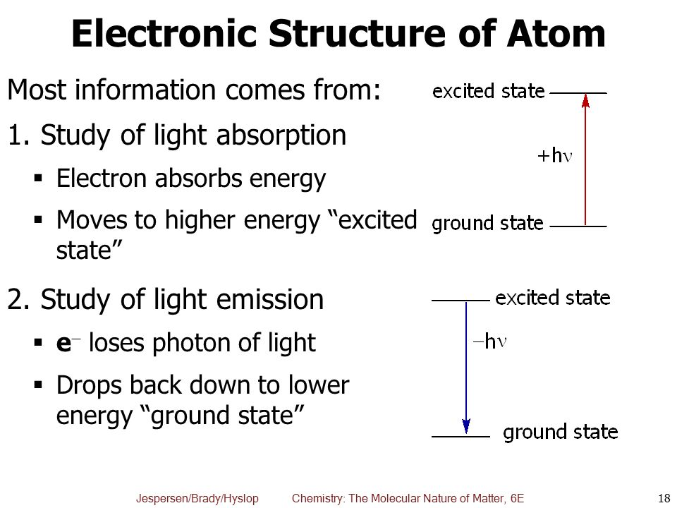 Chapter 8 the quantum mechanical atom ppt download electronic structure of atom ccuart Gallery