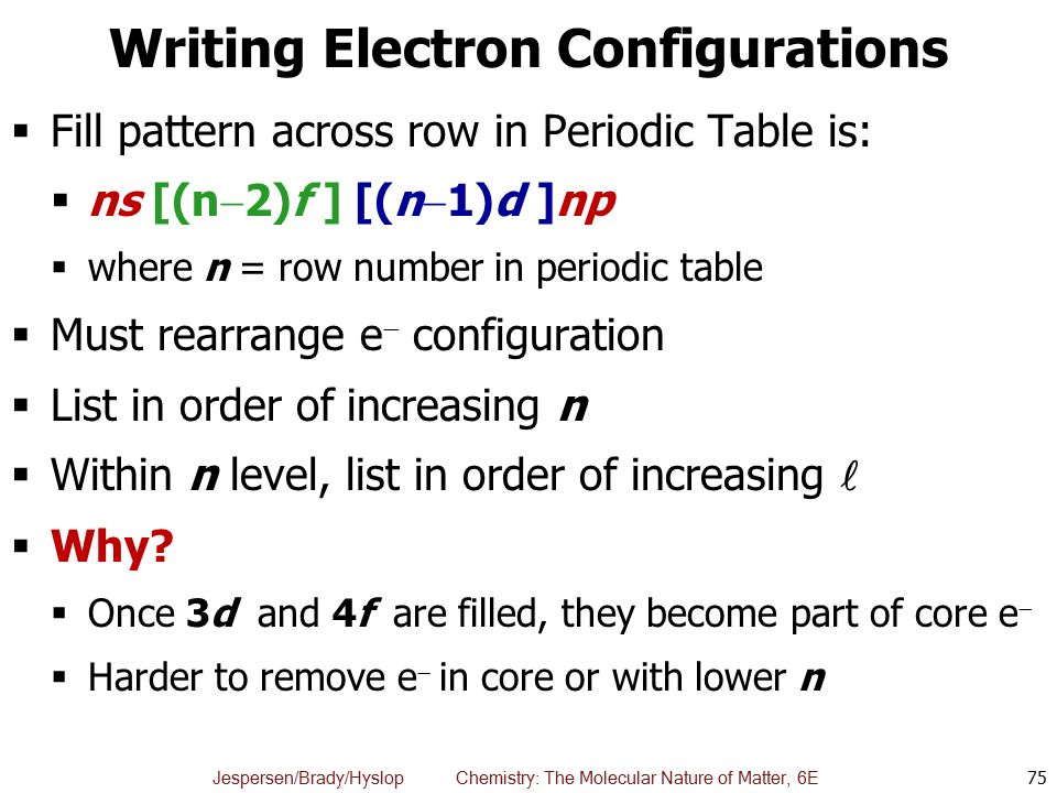 Chapter 8 the quantum mechanical atom ppt download 75 writing electron configurations urtaz Image collections