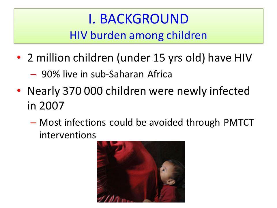 I. BACKGROUND HIV burden among children