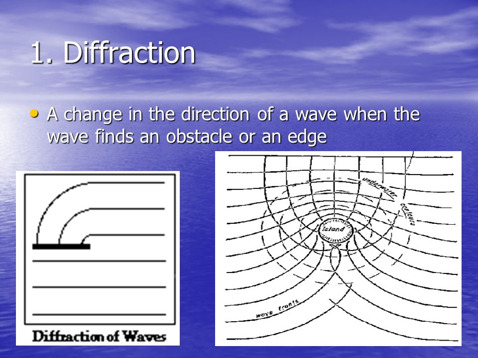 1. Diffraction A change in the direction of a wave when the wave finds an obstacle or an edge