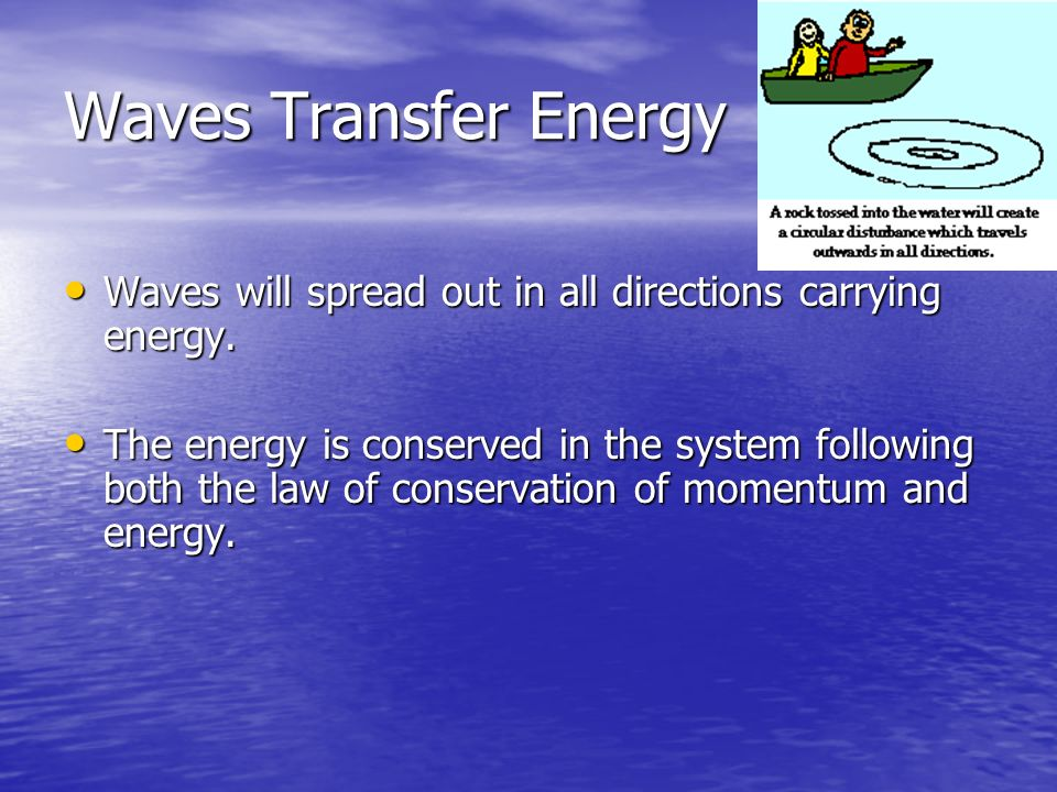 Waves Transfer Energy Waves will spread out in all directions carrying energy.