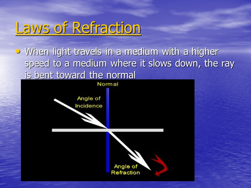 Laws of Refraction When light travels in a medium with a higher speed to a medium where it slows down, the ray is bent toward the normal.