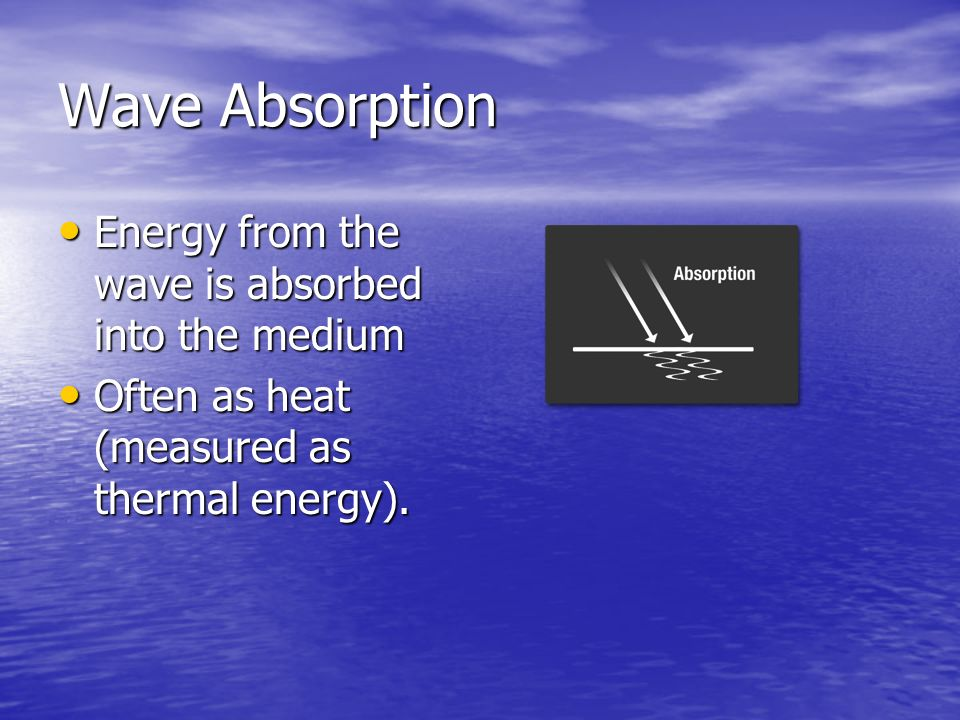Wave Absorption Energy from the wave is absorbed into the medium