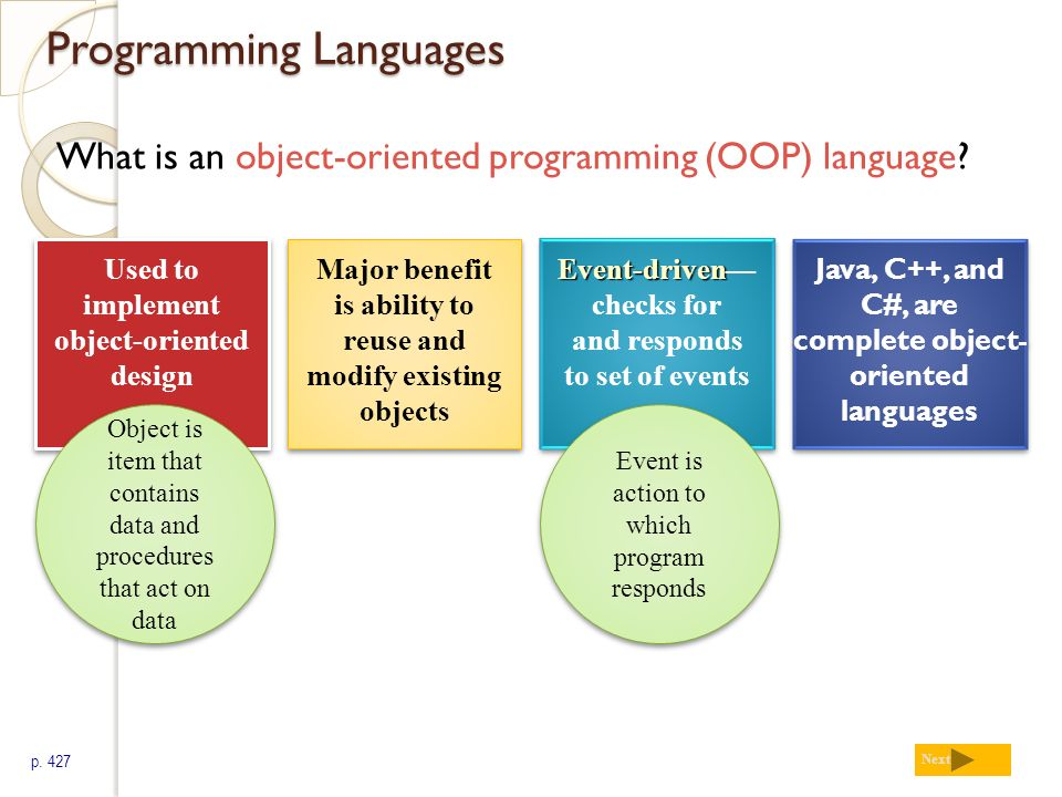 object oriented programming concepts c# pdf