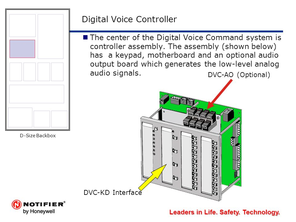 Digital+Voice+Controller digital voice command (dvc) ppt video online download notifier wiring diagram at readyjetset.co