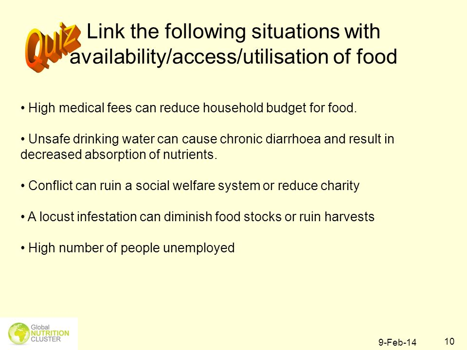 Link the following situations with availability/access/utilisation of food