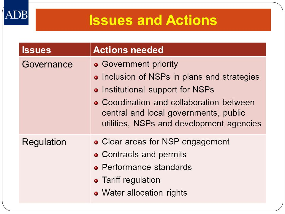Issues and Actions Issues Actions needed Governance Regulation