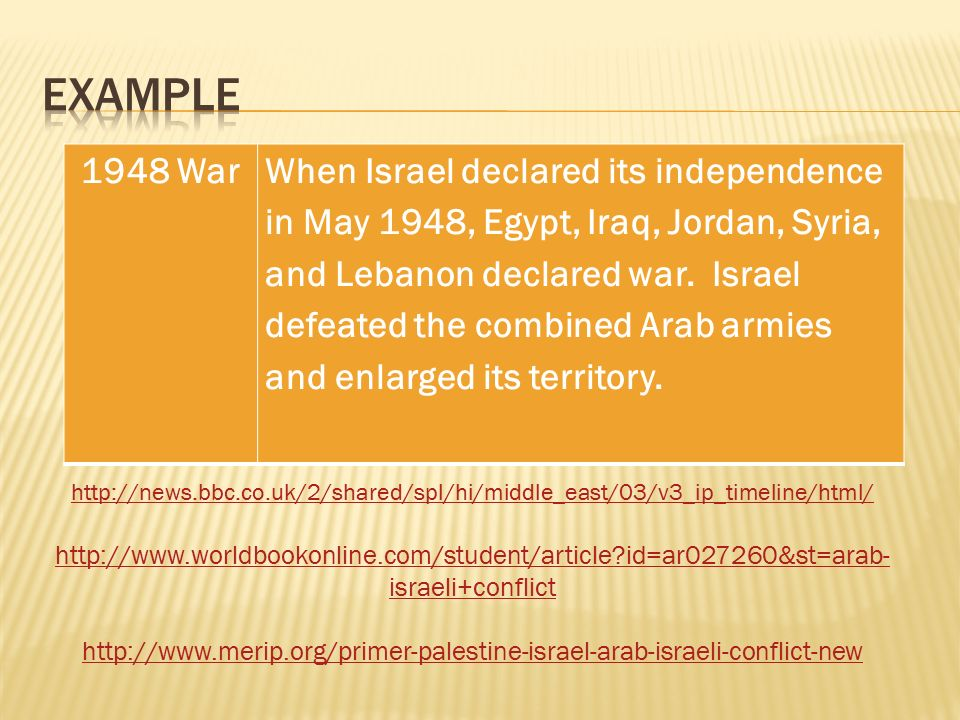 Israeli-Palestinian conflict - ppt video online download