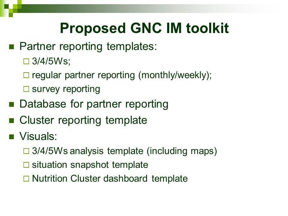 Proposed GNC IM toolkit
