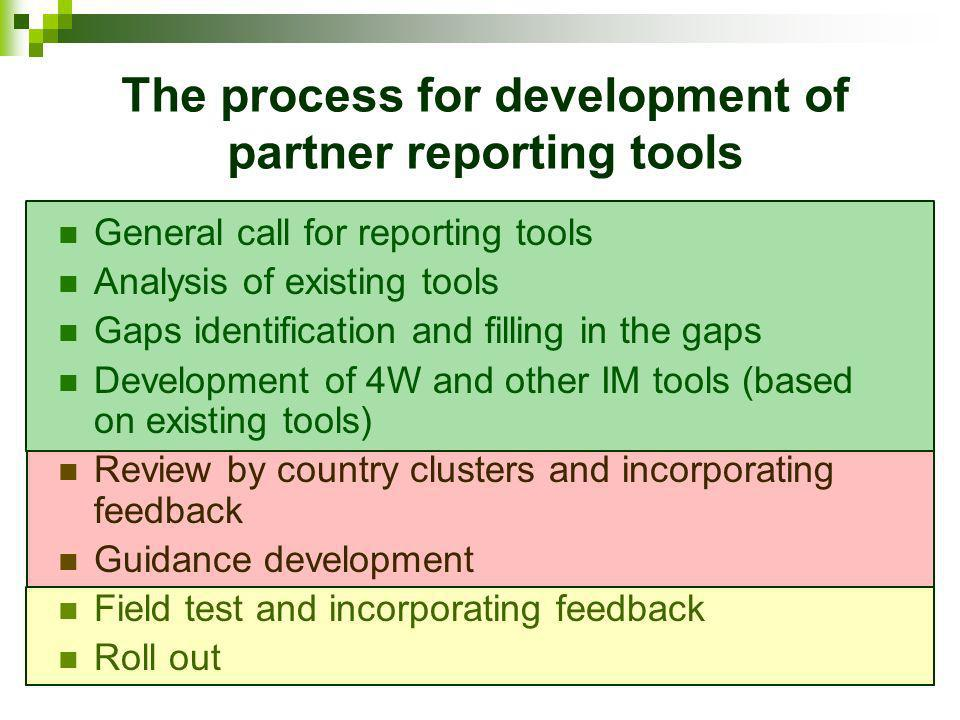 The process for development of partner reporting tools