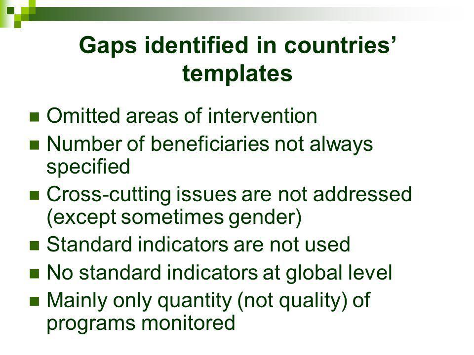 Gaps identified in countries' templates