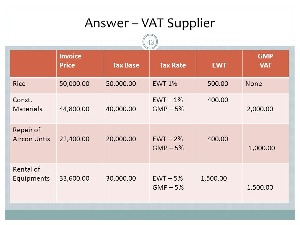 How To Organize Receipts For Small Business Pdf Withholding Tax At Source  Ppt Video Online Download Receipt Saver Excel with Printable Cash Receipt Template Excel Answer  Vat Supplier Invoice Price Tax Base Tax Rate Ewt Gmp Vat Rice What Is Sales Invoice Excel
