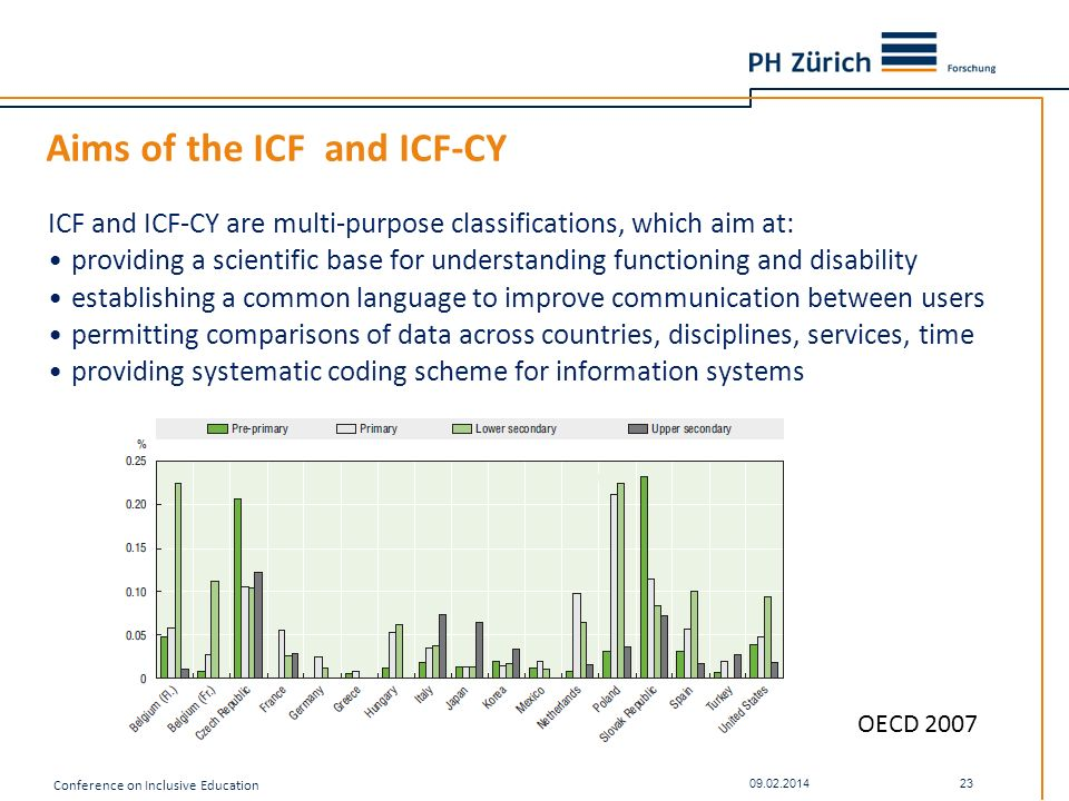 Aims of the ICF and ICF-CY