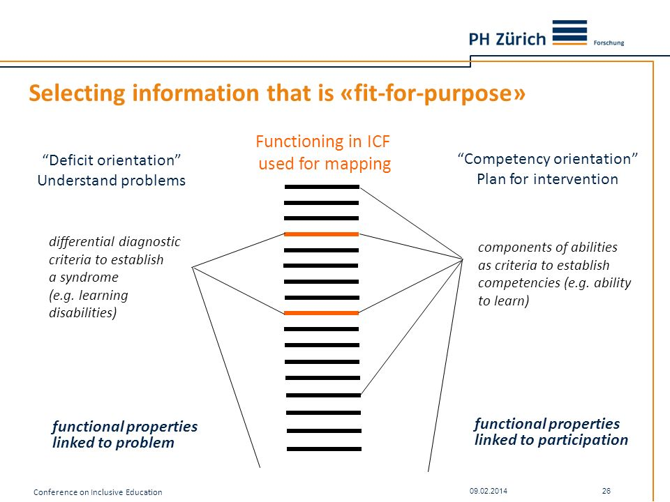 Selecting information that is «fit-for-purpose»