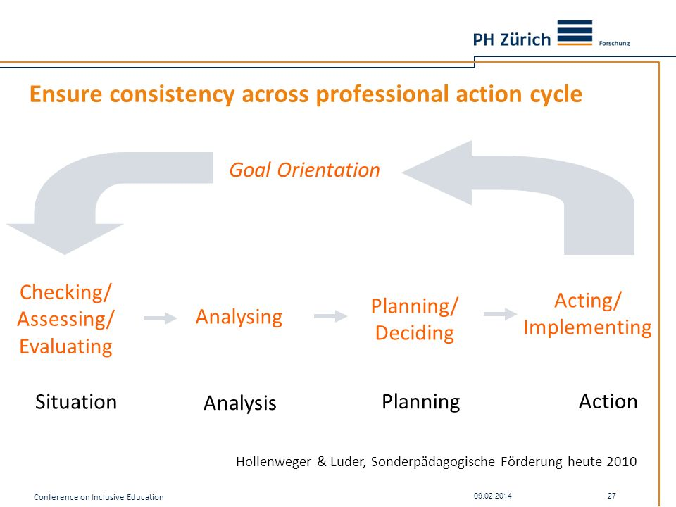 Ensure consistency across professional action cycle