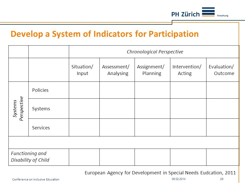 Develop a System of Indicators for Participation