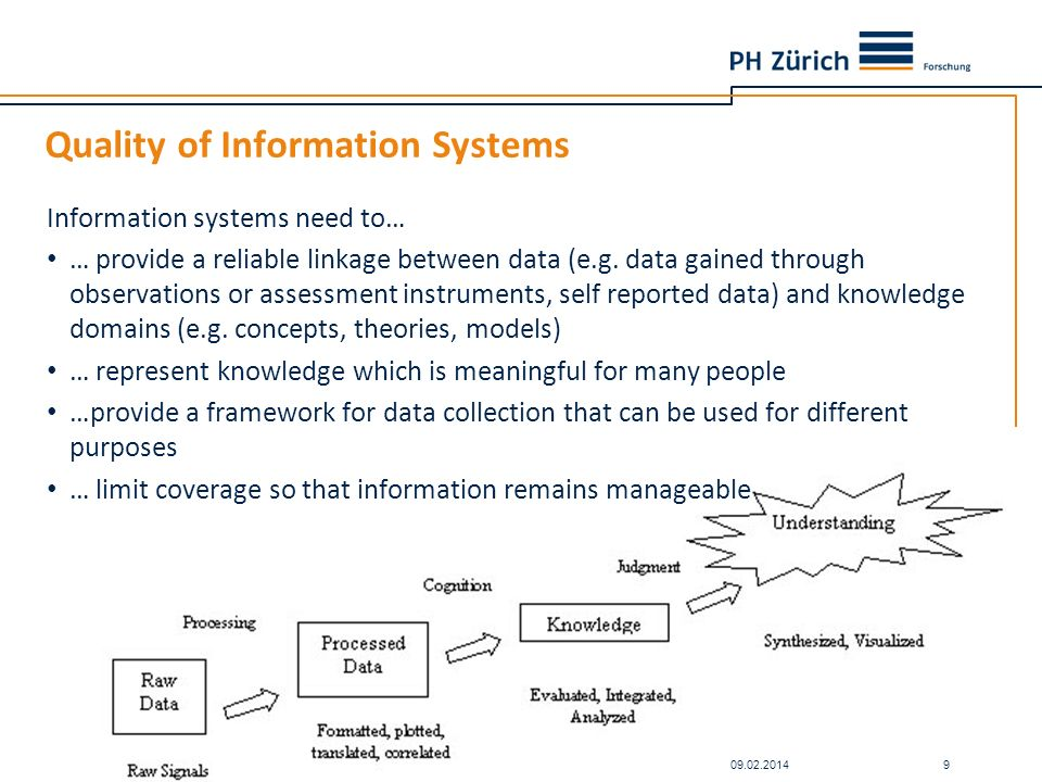 Quality of Information Systems