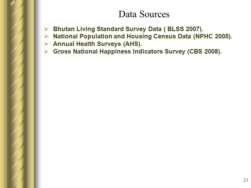 Data Sources Bhutan Living Standard Survey Data ( BLSS 2007).