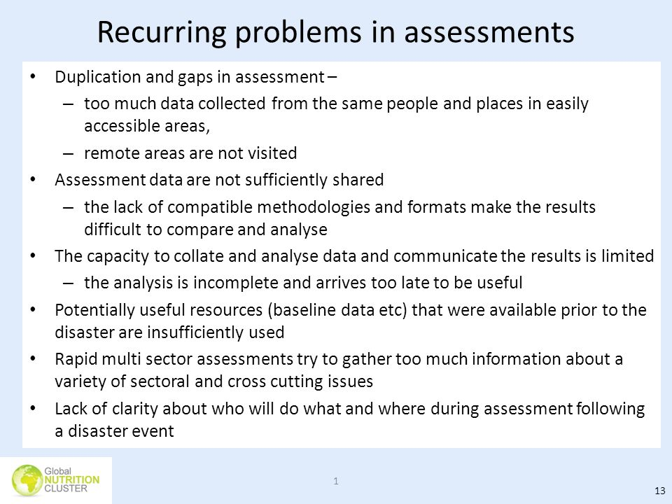 Recurring problems in assessments