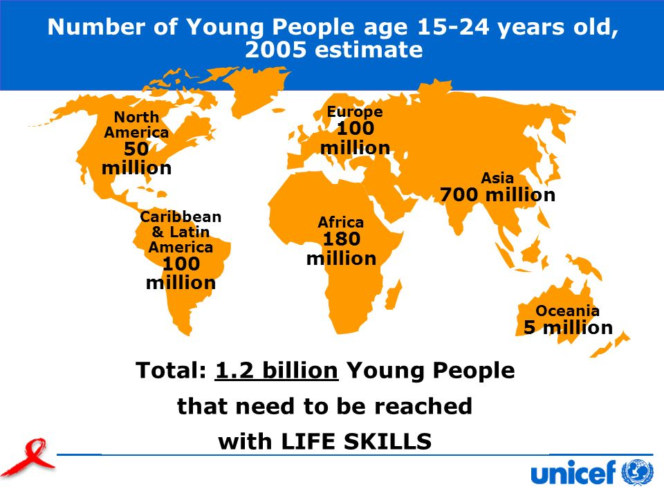 Number of Young People age 15-24 years old, 2005 estimate