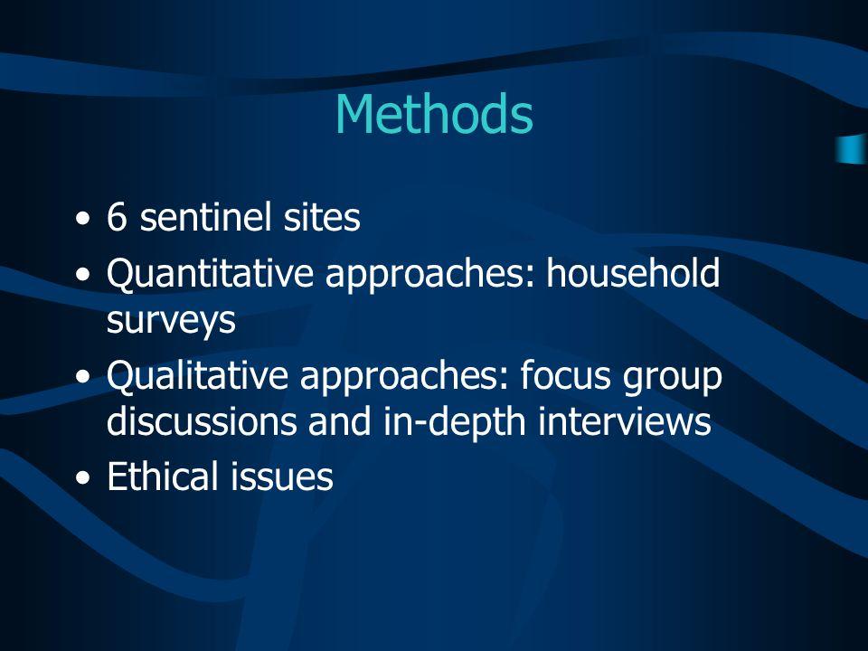 Methods 6 sentinel sites Quantitative approaches: household surveys