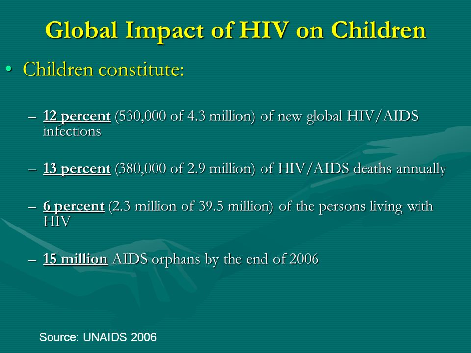 Global Impact of HIV on Children
