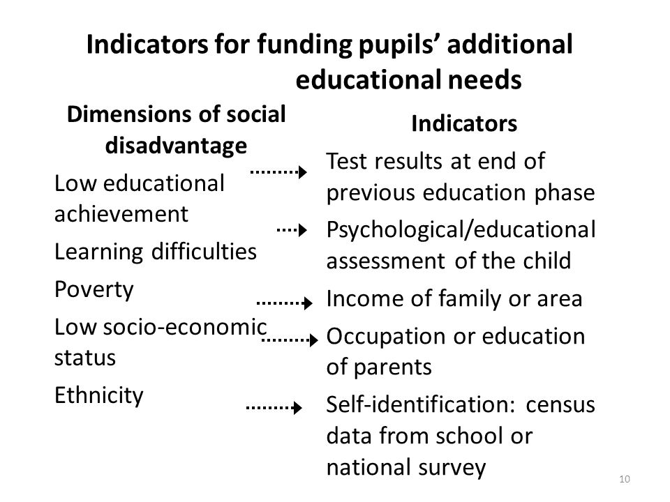 Indicators for funding pupils' additional educational needs