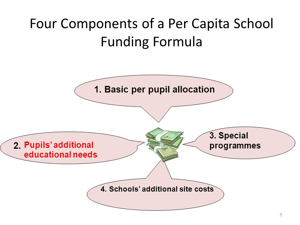 Four Components of a Per Capita School Funding Formula